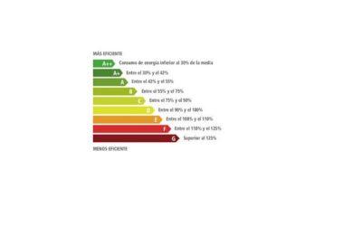 MEJORAR LA EFICIENCIA ENERGETICA EN EQUIPOS DE AIRE ACONDICIONADO E ILUMINACIÓN.
